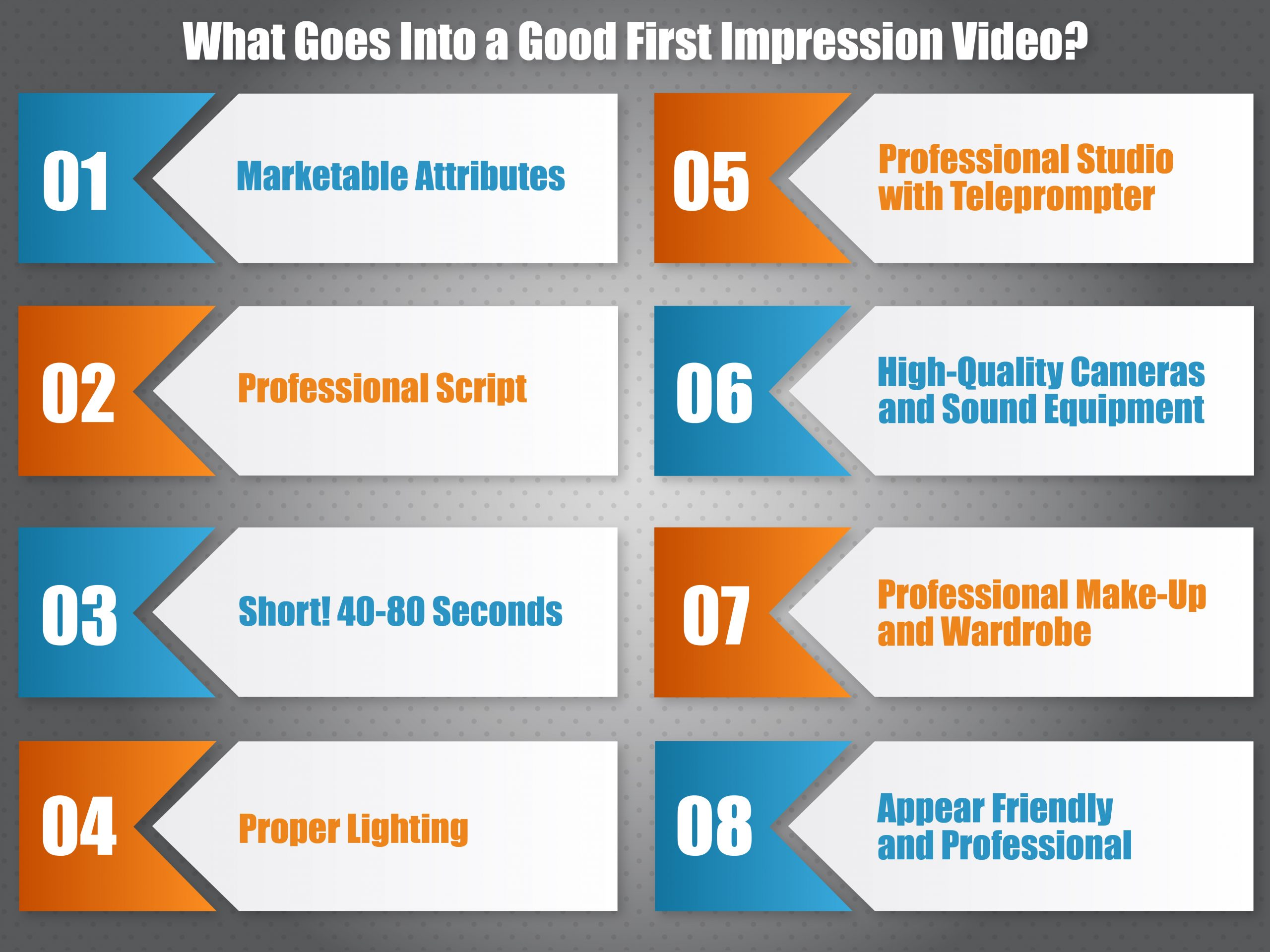 What Goes Into a Good First Impression Dentist Video